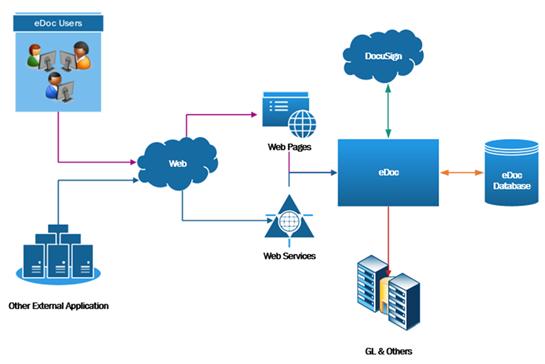 Hướng dẫn quản lý văn bản đi văn bản đến và lập hồ sơ trong môi trường mạng